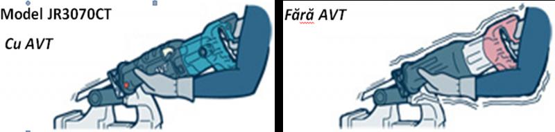 AVT - Antivibratii